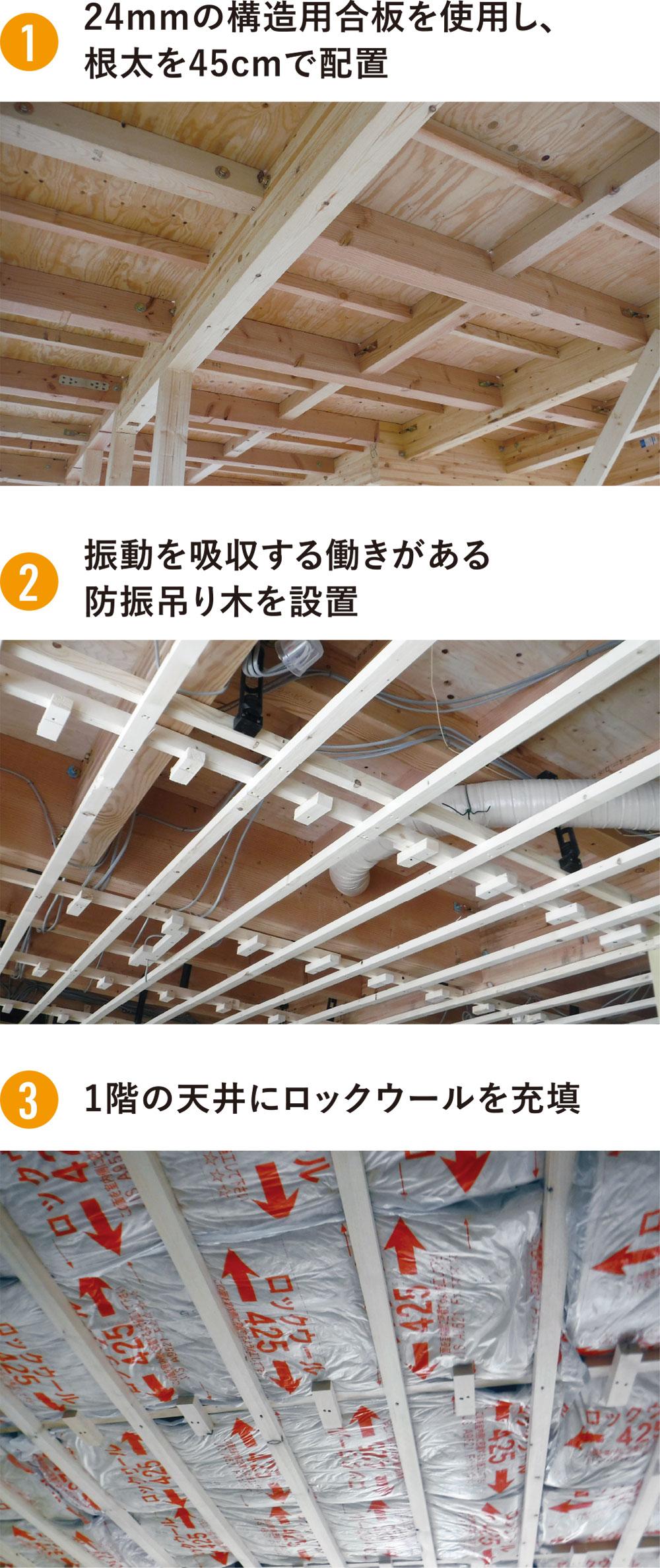 防音効果を高める施工